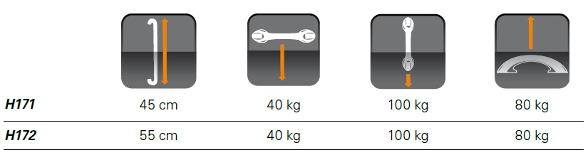 Dimensions barre d'appui à ventouses Stileo