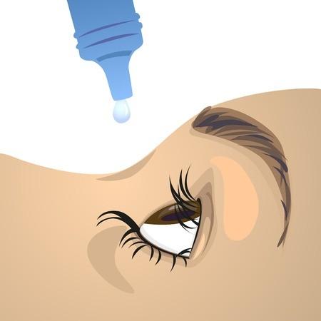 Comment mettre des gouttes dans les yeux ? | Harmonie Médical Service