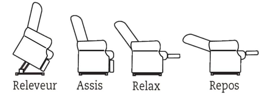 position fauteuil