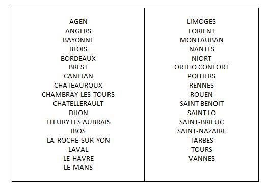 Liste agences participantes HMS