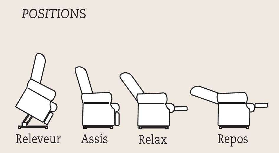 positions confort plus mini