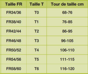 Taille slip incontinence tomy SFPH