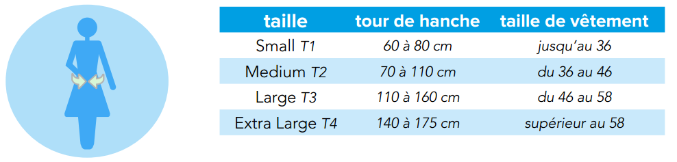Taille protection incontinence AMD