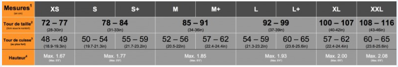 mesures-shortystrap