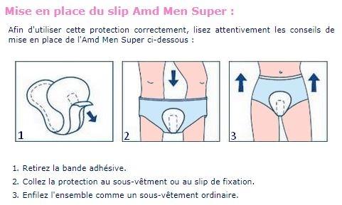 Protection fuite urinaire homme AMD MEN SUPER